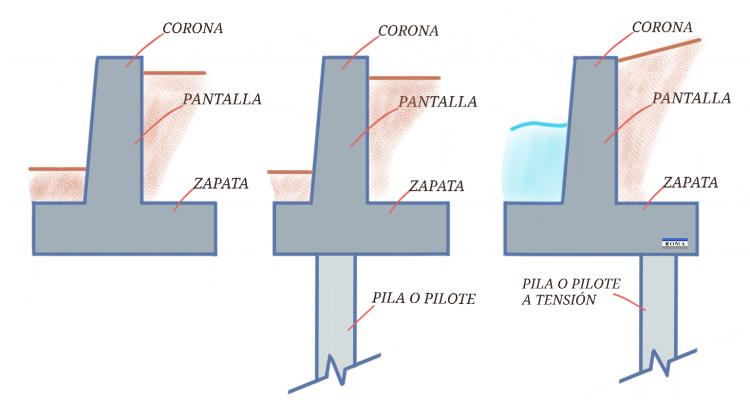 Muro de contención voladizo Tabasco